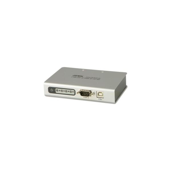 ATEN UC2324 Konverter Hub USB zu 4x Seriell RS232 9pol